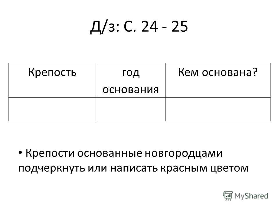 Д/з: С. 24 - 25 Крепость год основания Кем основана? Крепости основанные новгородцами подчеркнуть или написать красным цветом
