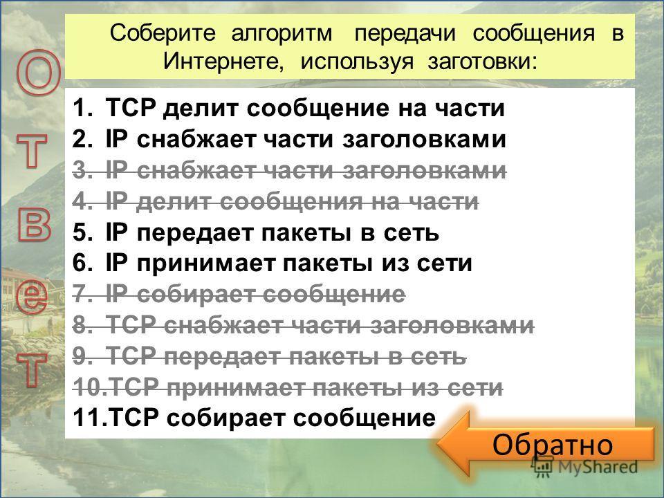 Соберите алгоритм передачи сообщения в Интернете, используя заготовки: 1.TCP делит сообщение на части 2.IP снабжает части заголовками 3.IP снабжает части заголовками 4.IP делит сообщения на части 5.IP передает пакеты в сеть 6.IP принимает пакеты из с