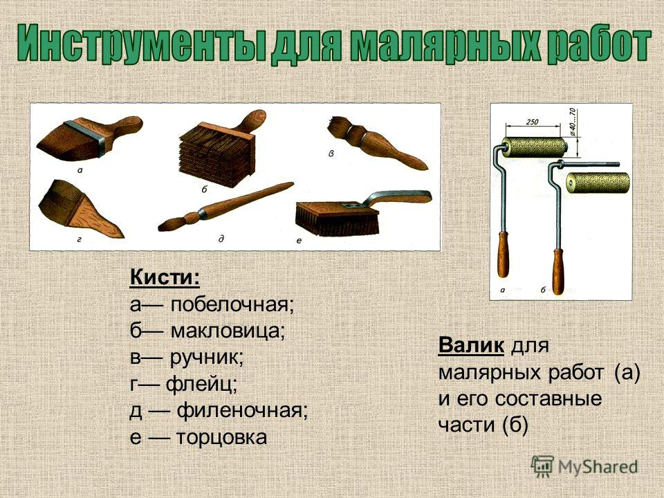 Кисти: а побелочная; б макловица; в ручник; г флейц; д филеночная; е торцовка Валик для малярных работ (а) и его составные части (б)