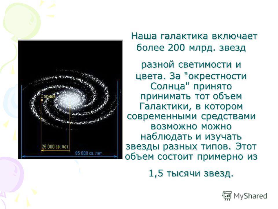 Наша галактика включает более 200 млрд. звезд разной светимости и цвета. За
