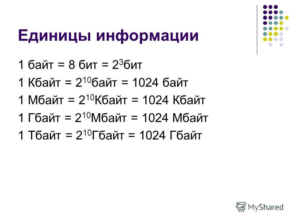 Единицы информации 1 байт = 8 бит = 2 3 бит 1 Кбайт = 2 10 байт = 1024 байт 1 Мбайт = 2 10 Кбайт = 1024 Кбайт 1 Гбайт = 2 10 Мбайт = 1024 Мбайт 1 Тбайт = 2 10 Гбайт = 1024 Гбайт