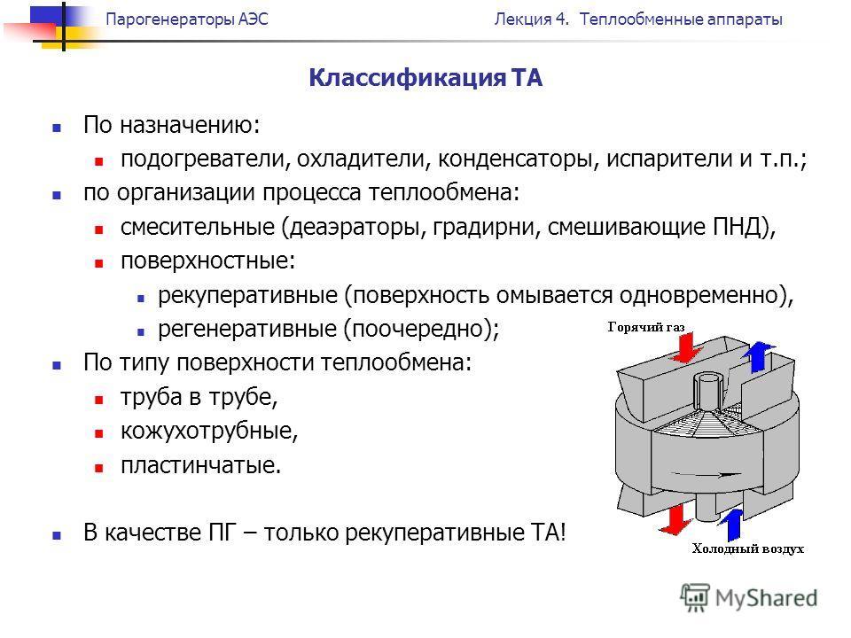 Поверхностные теплообменные аппараты котел protherm klo.чугунный теплообменник конструкция