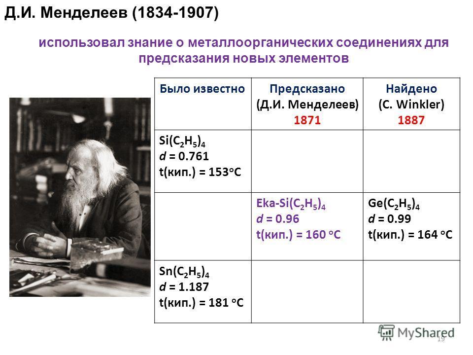 Д.И. Менделеев (1834-1907) использовал знание о металлоорганических соединениях для предсказания новых элементов Было известноПредсказано (Д.И. Менделеев) 1871 Найдено (C. Winkler) 1887 Si(C 2 H 5 ) 4 d = 0.761 t(кип.) = 153 o C Eka-Si(C 2 H 5 ) 4 d