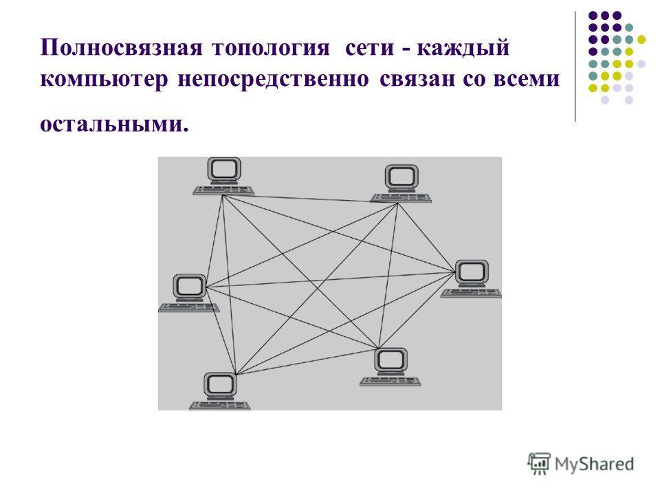 Полносвязная топология сети - каждый компьютер непосредственно связан со всеми остальными.