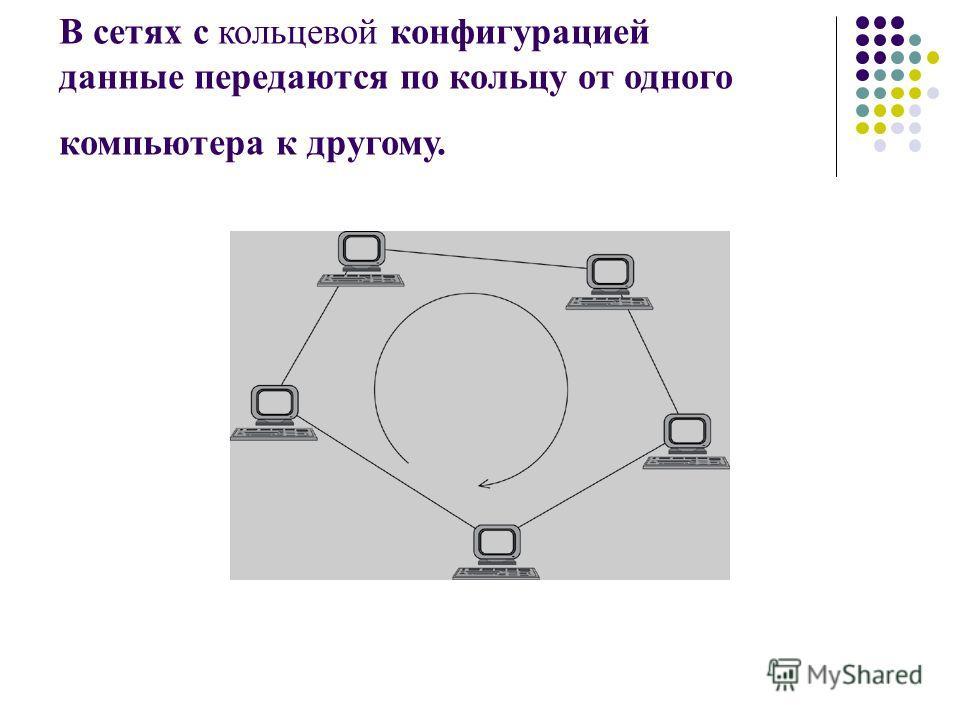 В сетях с кольцевой конфигурацией данные передаются по кольцу от одного компьютера к другому.