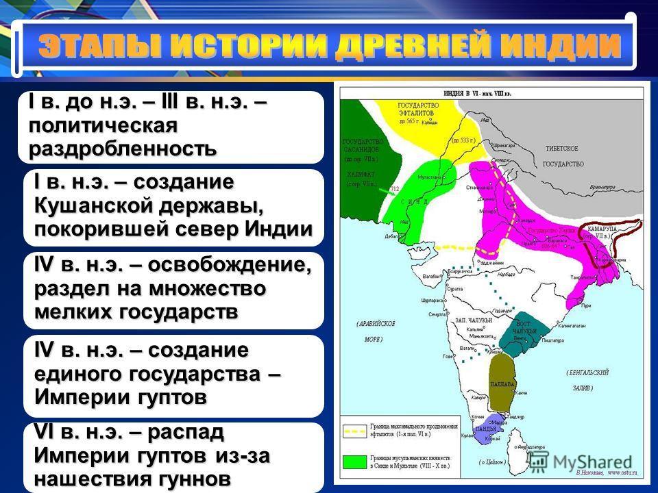 I в. до н.э. – III в. н.э. – политическаяраздробленность I в. н.э. – создание Кушанской державы, покорившей север Индии IV в. н.э. – освобождение, раздел на множество мелких государств IV в. н.э. – создание единого государства – Империи гуптов VI в.