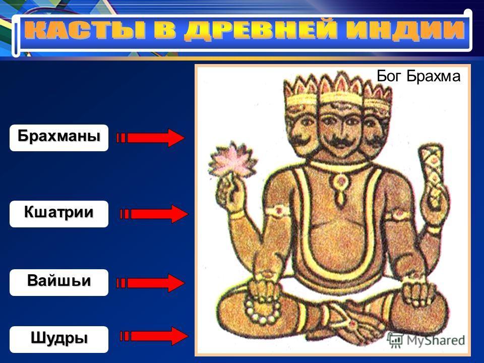 Брахманы Бог Брахма Кшатрии Вайшьи Шудры