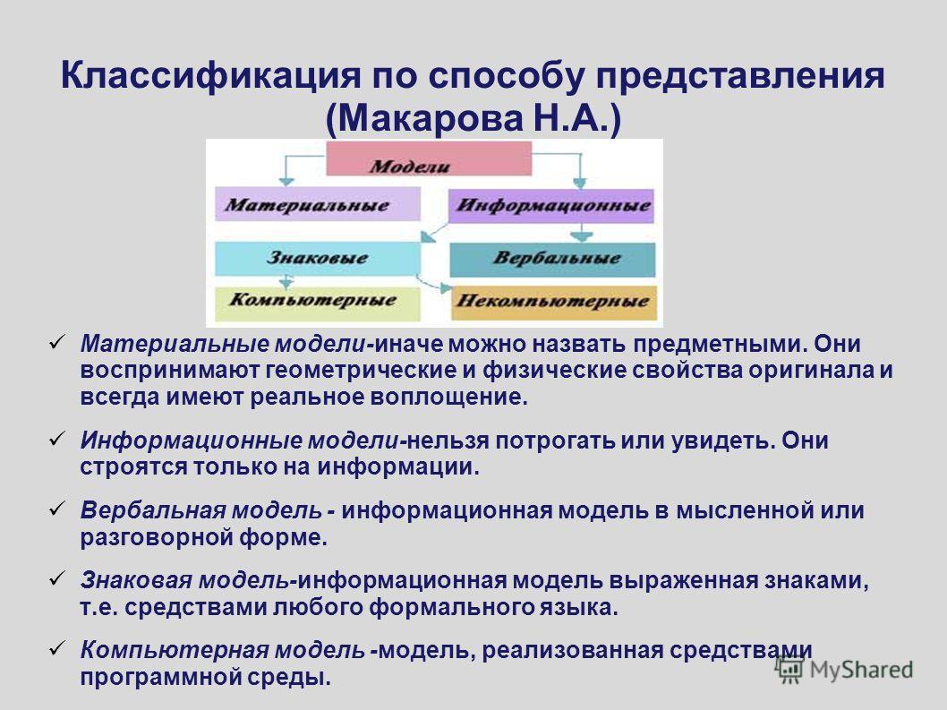 Классификация по способу представления (Макарова Н.А.) Материальные модели-иначе можно назвать предметными. Они воспринимают геометрические и физические свойства оригинала и всегда имеют реальное воплощение. Информационные модели-нельзя потрогать или
