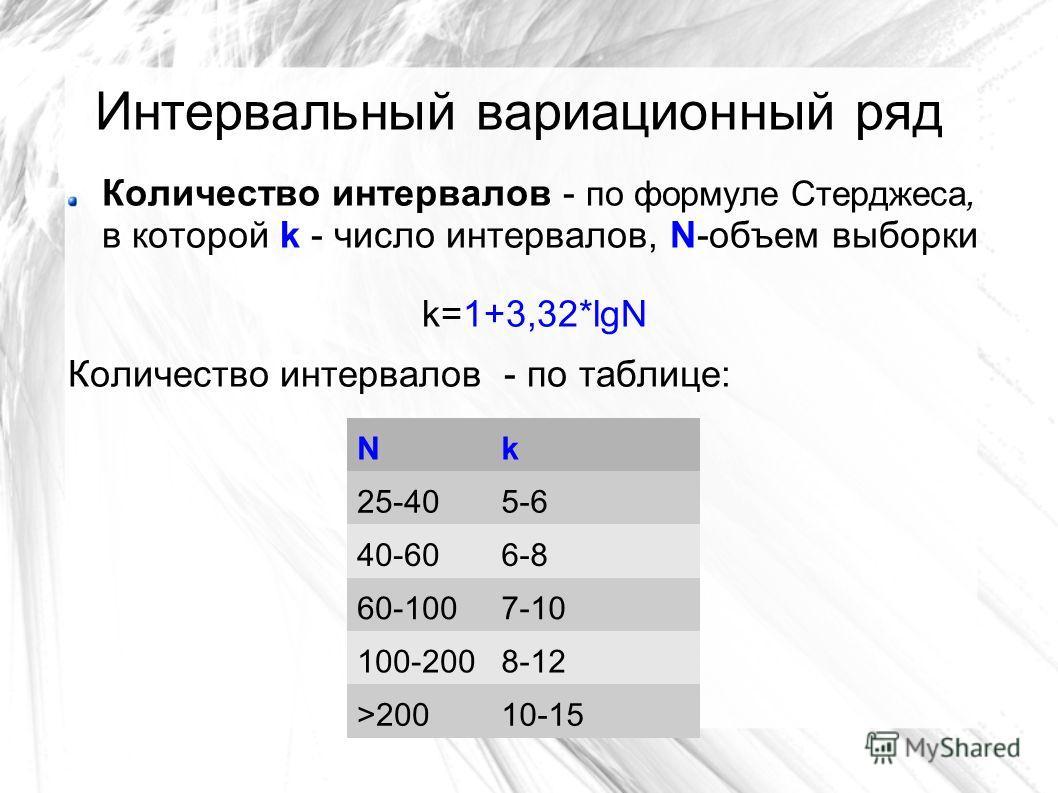 Интервальный вариационный ряд Количество интервалов - по формуле Стерджеса, в которой k - число интервалов, N-объем выборки k=1+3,32*lgN Количество интервалов - по таблице: Nk 25-405-6 40-606-8 60-1007-10 100-2008-12 >20010-15