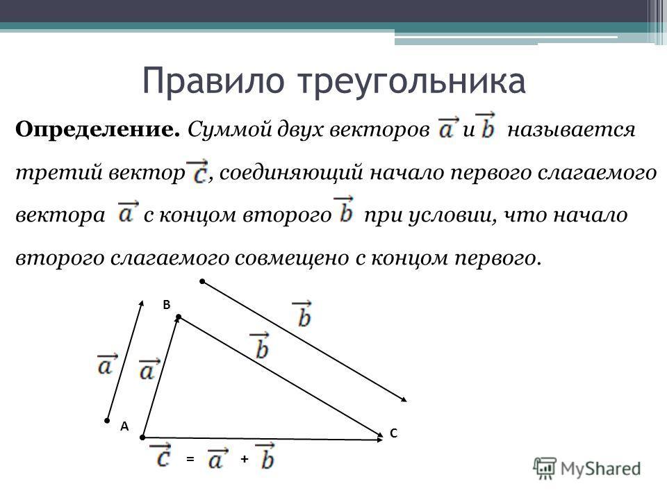 Правило треугольника Определение. Суммой двух векторов и называется третий вектор, соединяющий начало первого слагаемого вектора с концом второго при условии, что начало второго слагаемого совмещено с концом первого. B A C = +