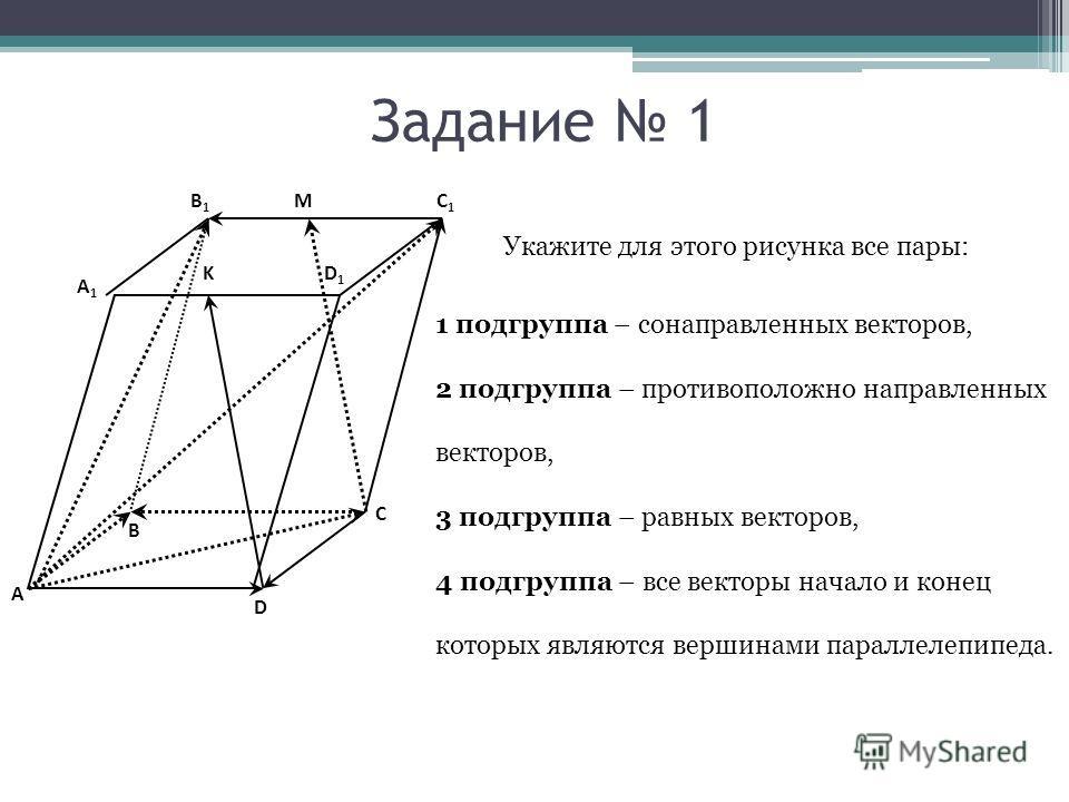 Задание 1 A B C D A1A1 B1B1 C1C1 D1D1 K M 1 подгруппа – сонаправленных векторов, 2 подгруппа – противоположно направленных векторов, 3 подгруппа – равных векторов, 4 подгруппа – все векторы начало и конец которых являются вершинами параллелепипеда. У