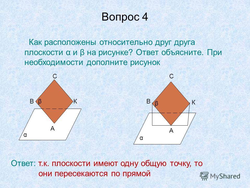 Вопрос 4 Как расположены относительно друг друга плоскости α и β на рисунке? Ответ объясните. При необходимости дополните рисунок А В С К α β А В С К α β Ответ: т.к. плоскости имеют одну общую точку, то они пересекаются по прямой