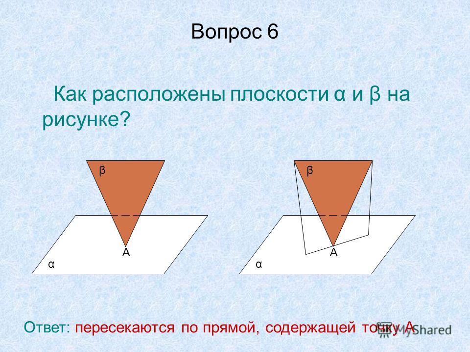 Вопрос 6 Как расположены плоскости α и β на рисунке? А α β А α β Ответ: пересекаются по прямой, содержащей точку А