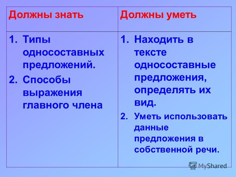 Должны знатьДолжны уметь 1.Типы односоставных предложений. 2.Способы выражения главного члена 1.Находить в тексте односоставные предложения, определять их вид. 2.Уметь использовать данные предложения в собственной речи.