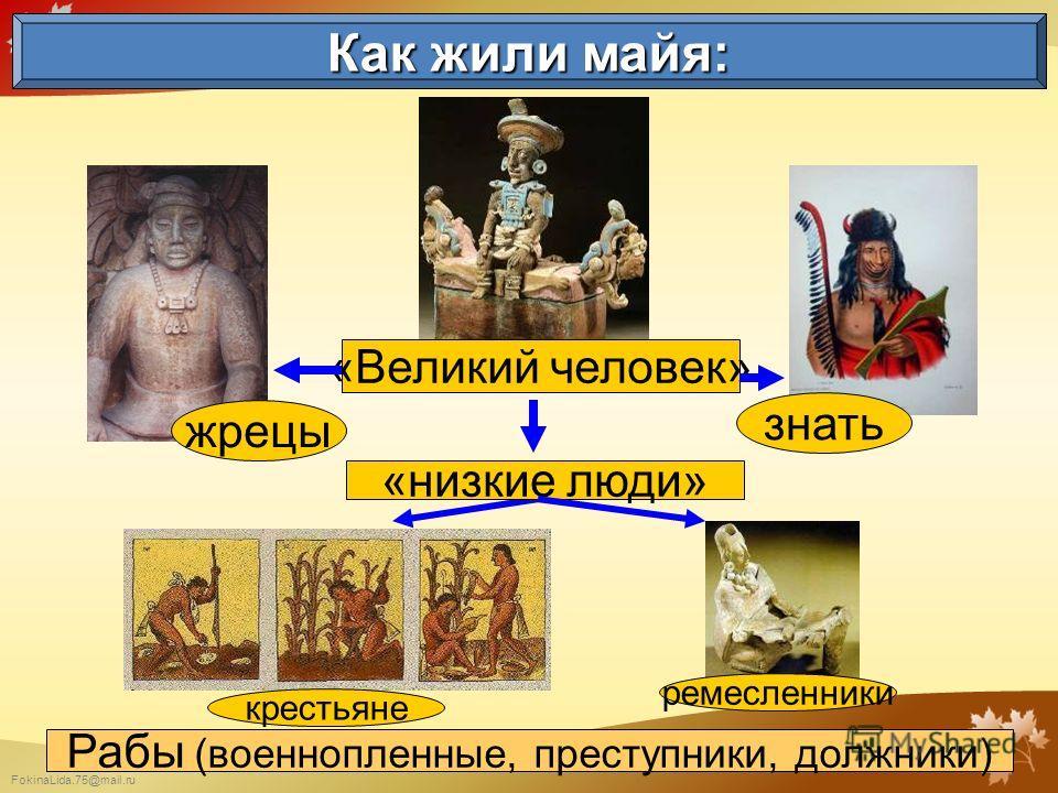 FokinaLida.75@mail.ru жрецы знать «Великий человек» «низкие люди» крестьяне ремесленники Рабы (военнопленные, преступники, должники) Как жили майя: