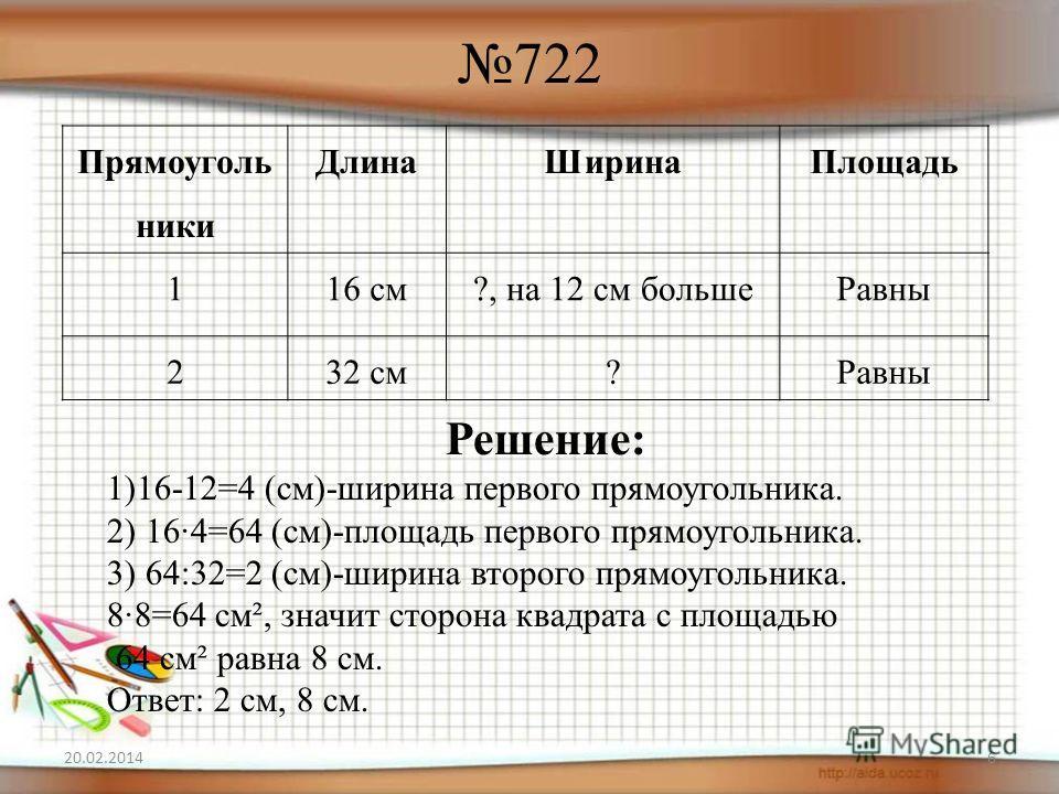 722 20.02.20146 Прямоуголь ники ДлинаШиринаПлощадь 116 см?, на 12 см большеРавны 232 см?Равны Решение: 1)16-12=4 (см)-ширина первого прямоугольника. 2) 16·4=64 (см)-площадь первого прямоугольника. 3) 64:32=2 (см)-ширина второго прямоугольника. 8·8=64