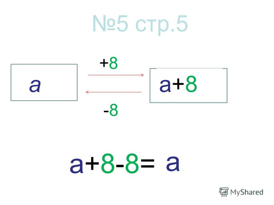 5 стр.5 аа а а а+8а+8 +8+8 -8-8 а+8-8=а+8-8= а
