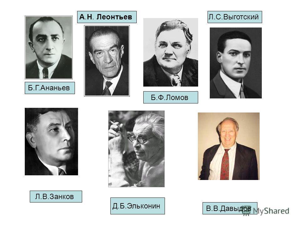 Б.Ф.Ломов Б.Г.Ананьев А.Н. Леонтьев Л.С.Выготский Л.В.Занков Д.Б.Эльконин В.В.Давыдов