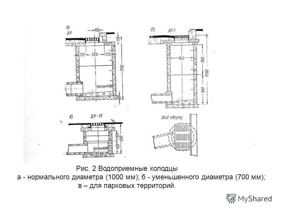 Рис. 2 Водоприемные колодцы а - нормального диаметра (1000 мм); б - уменьшенного диаметра (700 мм); в – для парковых территорий.