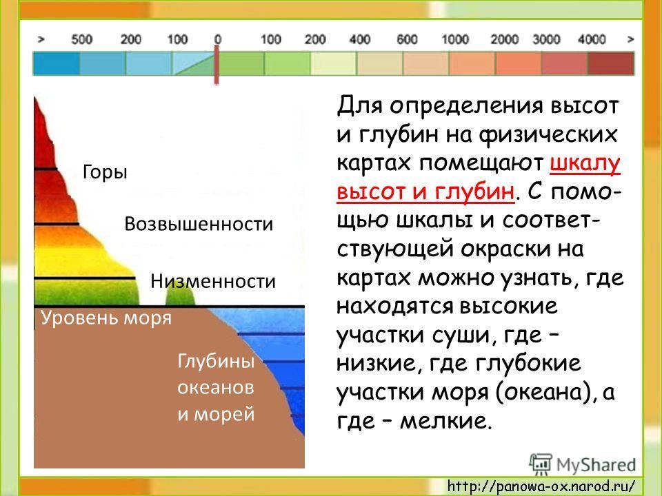 Для определения высот и глубин на физических картах помещают шкалу высот и глубин. С помо- щью шкалы и соответ- ствующей окраски на картах можно узнать, где находятся высокие участки суши, где – низкие, где глубокие участки моря (океана), а где – мел