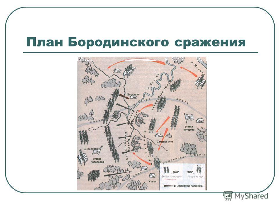 План Бородинского сражения