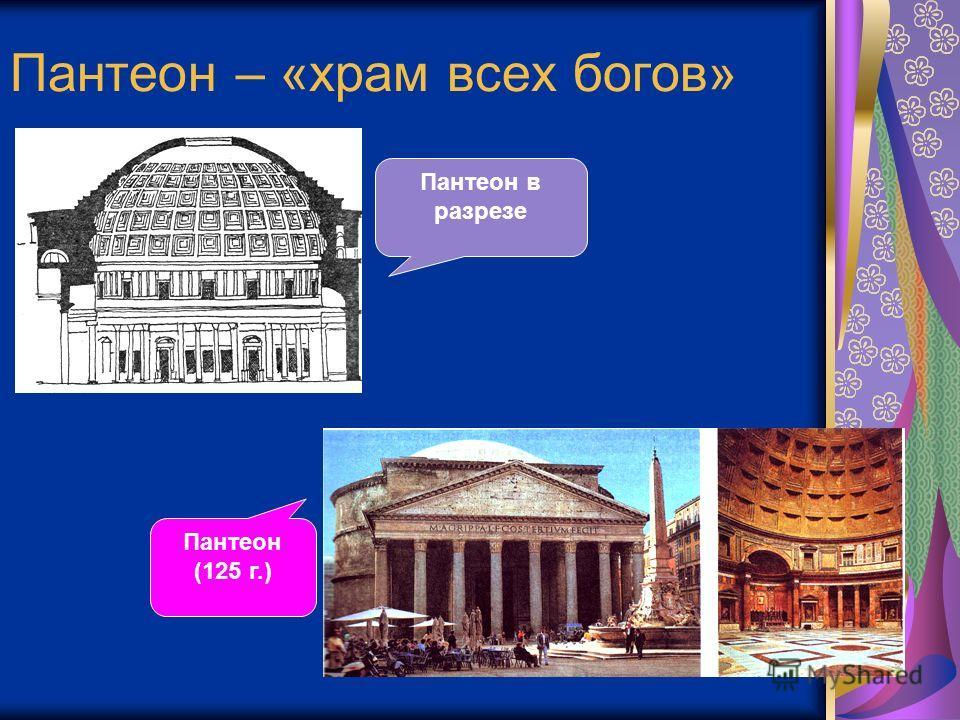 Пантеон – «храм всех богов» Пантеон в разрезе Пантеон (125 г.)