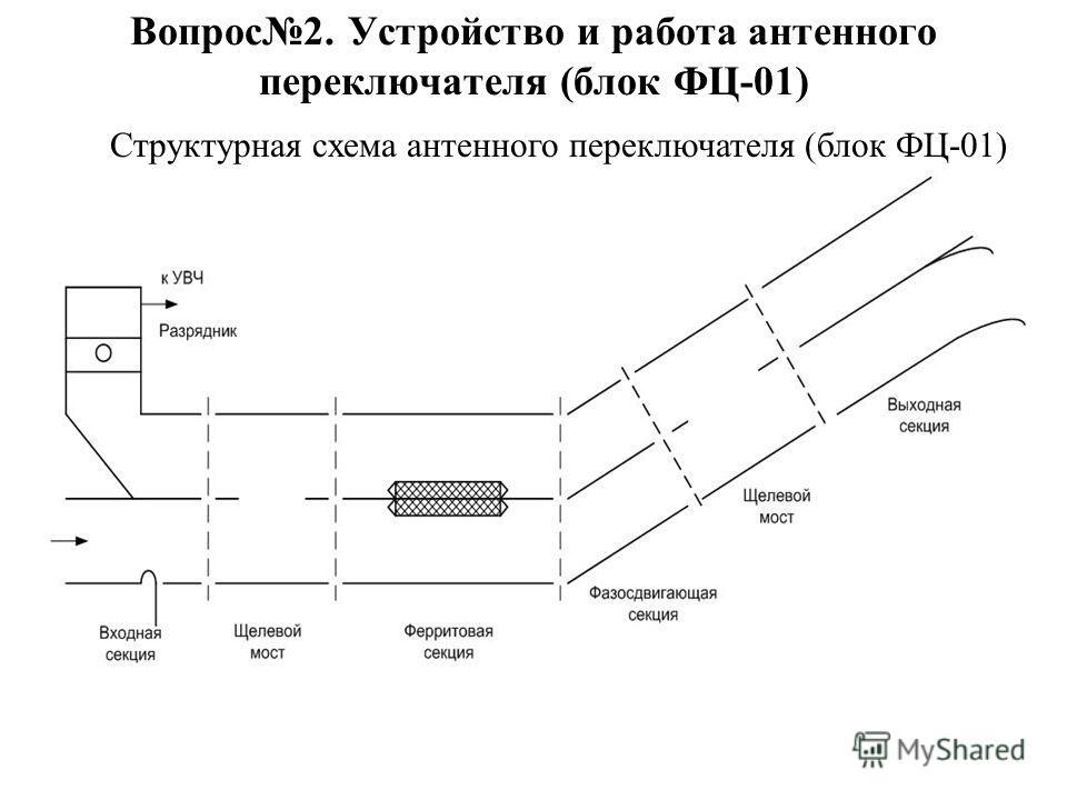 Вопрос2. Устройство и работа антенного переключателя (блок ФЦ-01) Структурная схема антенного переключателя (блок ФЦ-01)