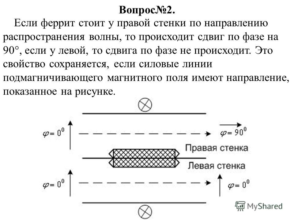 Вопрос2. Если феррит стоит у правой стенки по направлению распространения волны, то происходит сдвиг по фазе на 90, если у левой, то сдвига по фазе не происходит. Это свойство сохраняется, если силовые линии подмагничивающего магнитного поля имеют на