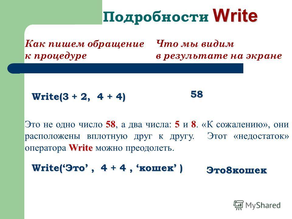 Write Подробности Write Как пишем обращение к процедуре Что мы видим в результате на экране Write(3 + 2, 4 + 4) 58 Write Это не одно число 58, а два числа: 5 и 8. «К сожалению», они расположены вплотную друг к другу. Этот «недостаток» оператора Write