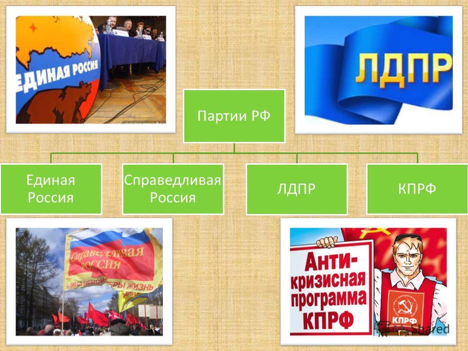 Партии РФ Единая Россия Справедливая Россия ЛДПР КПРФ