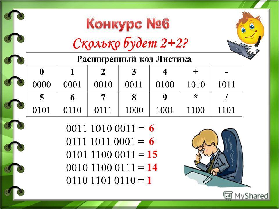 Сколько будет 2+2? Расширенный код Листика 0 0000 1 0001 2 0010 3 0011 4 0100 + 1010 - 1011 5 0101 6 0110 7 0111 8 1000 9 1001 * 1100 / 1101 0011 1010 0011 = 0111 1011 0001 = 0101 1100 0011 = 0010 1100 0111 = 0110 1101 0110 = 6 6 15 14 1