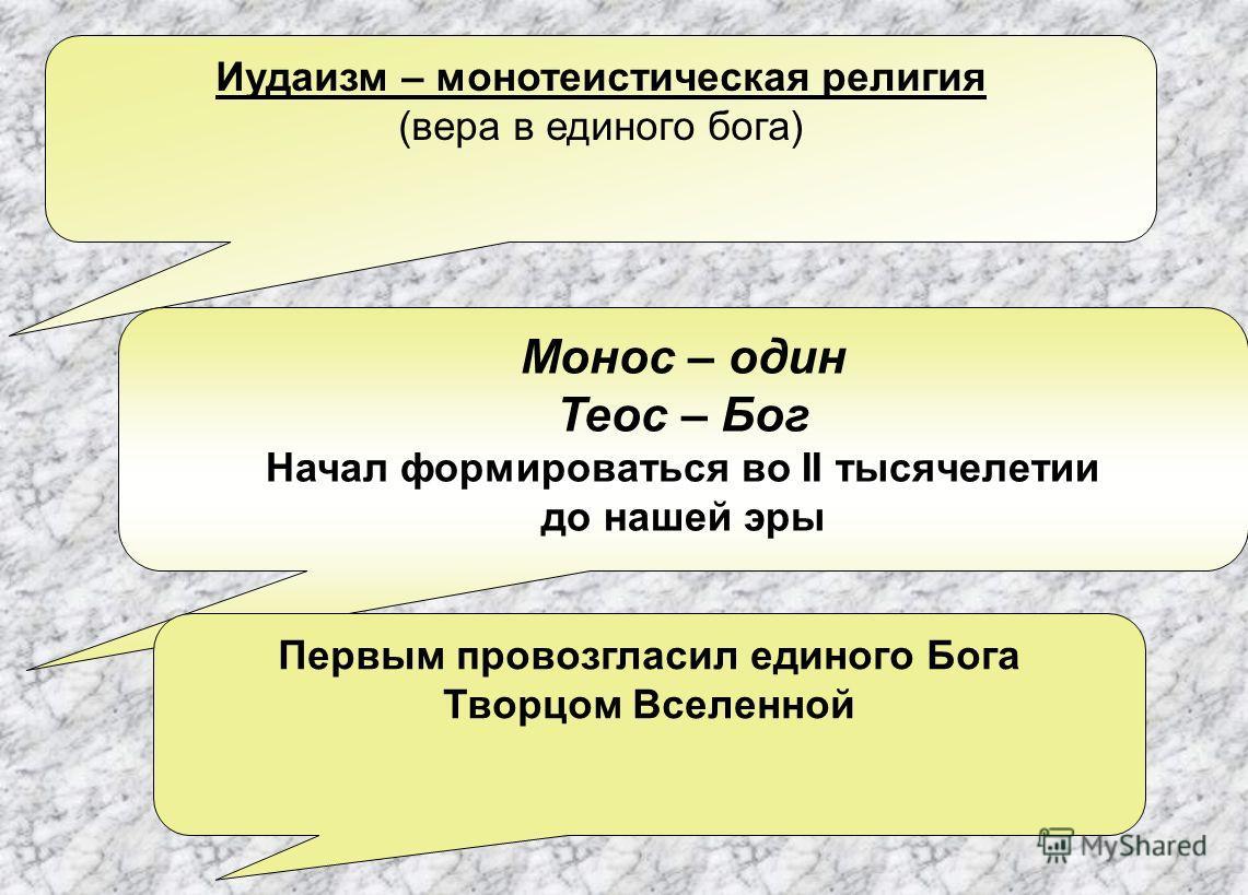 Иудаизм – монотеистическая религия (вера в единого бога) Монос – один Теос – Бог Начал формироваться во II тысячелетии до нашей эры Первым провозгласил единого Бога Творцом Вселенной