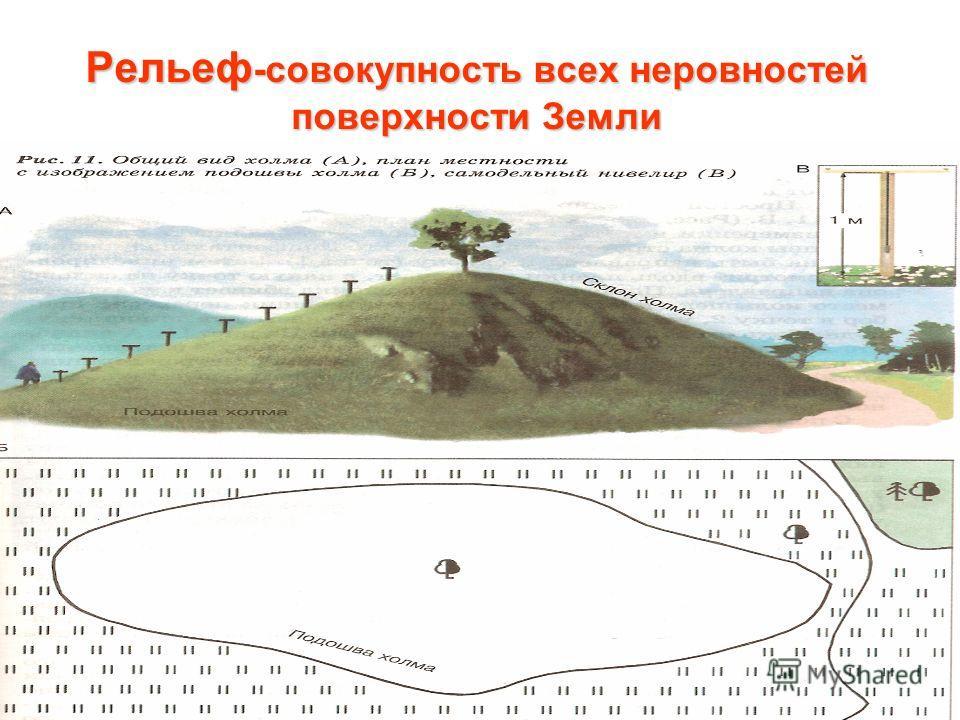 Рельеф -совокупность всех неровностей поверхности Земли