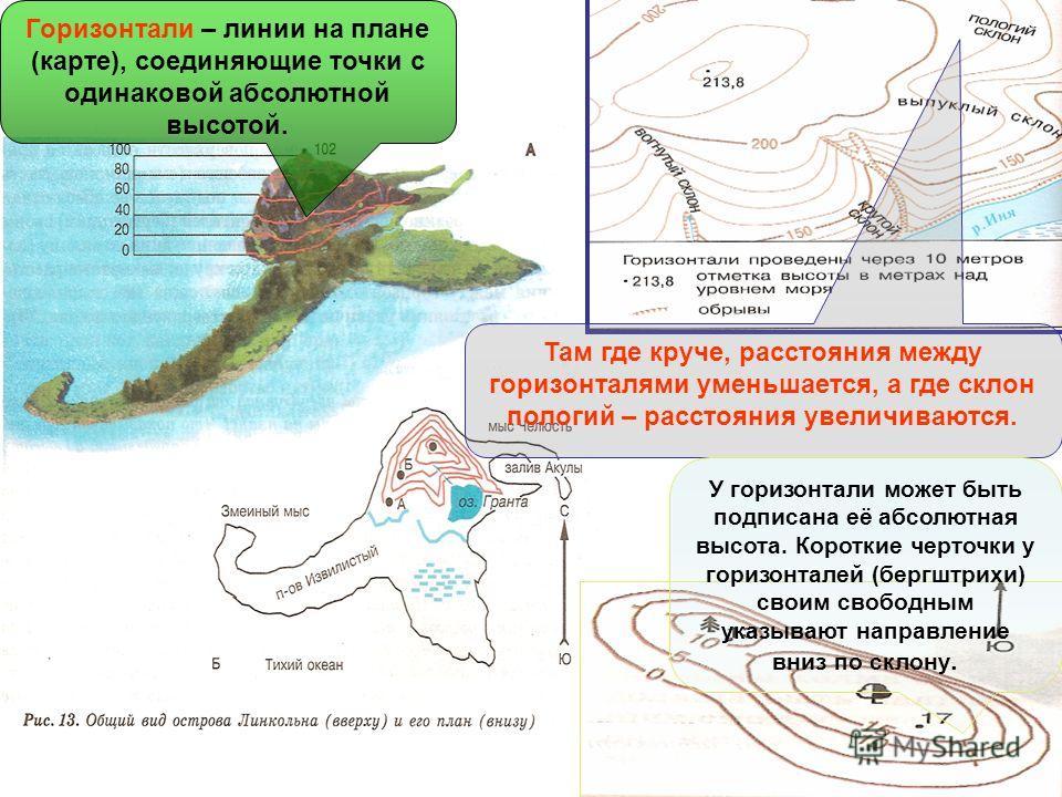 Горизонтали – линии на плане (карте), соединяющие точки с одинаковой абсолютной высотой. Там где круче, расстояния между горизонталями уменьшается, а где склон пологий – расстояния увеличиваются. У горизонтали может быть подписана её абсолютная высот