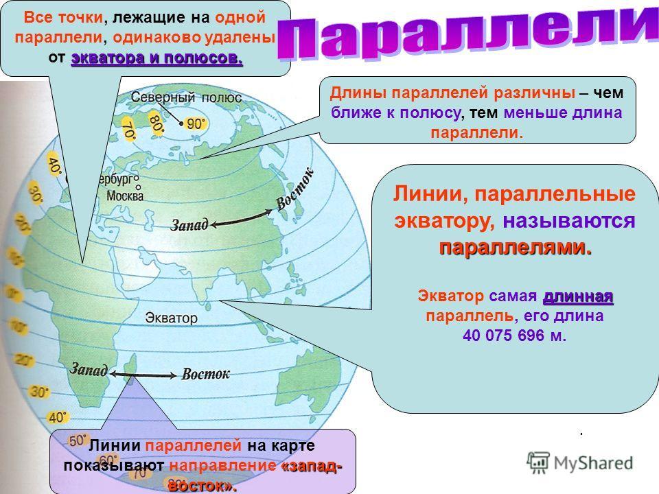 параллелями. Линии, параллельные экватору, называются параллелями. длинная Экватор самая длинная параллель, его длина 40 075 696 м. «запад- восток». Линии параллелей на карте показывают направление «запад- восток». Длины параллелей различны – чем бли