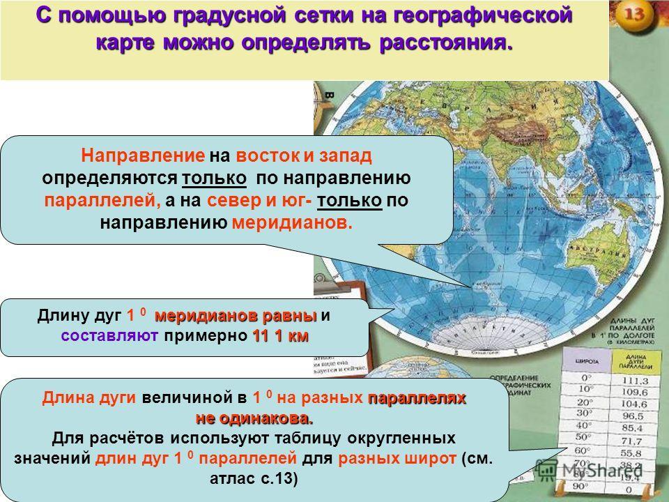 С помощью градусной сетки на географической карте можно определять расстояния. Направление на восток и запад определяются только по направлению параллелей, а на север и юг- только по направлению меридианов. параллелях не одинакова. Длина дуги величин