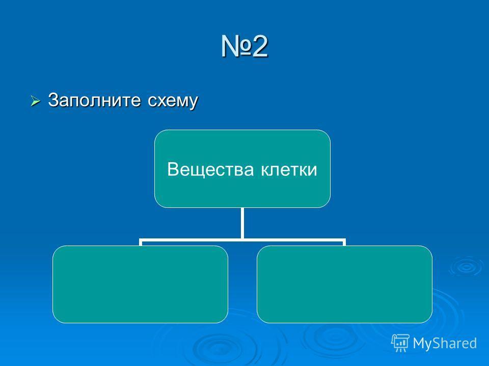 2 Заполните схему Заполните схему Вещества клетки