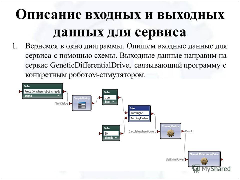 Описание входных и выходных данных для сервиса 1.Вернемся в окно диаграммы. Опишем входные данные для сервиса с помощью схемы. Выходные данные направим на сервис GeneticDifferentialDrive, связывающий программу с конкретным роботом-симулятором.