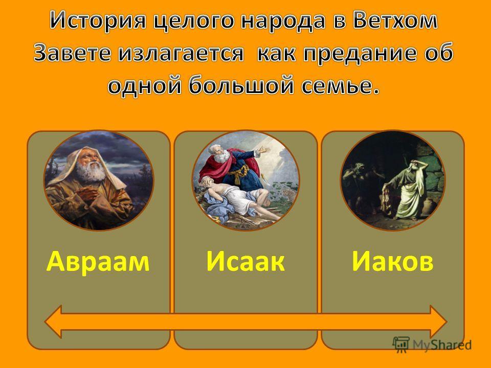 АвраамИсаакИаков