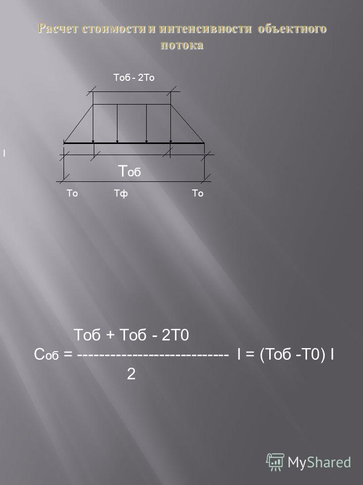 Tоб - 2То I Tо Tф Tо Tоб + Tоб - 2Т0 C об = ---------------------------- I = (Тоб -Т0) I 2 T об Расчет стоимости и интенсивности объектного потока