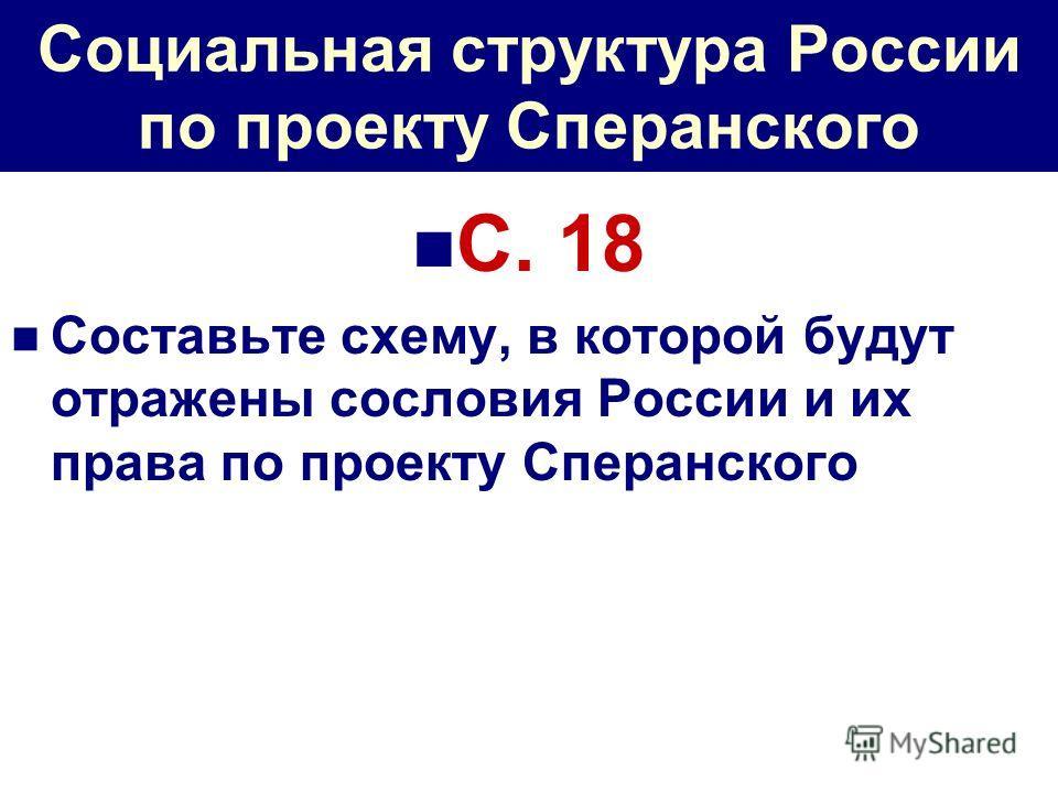 Социальная структура России по проекту Сперанского С. 18 Составьте схему, в которой будут отражены сословия России и их права по проекту Сперанского