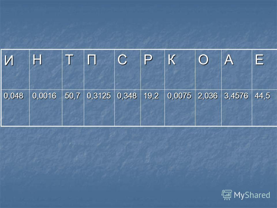И НТПСРКОАЕ 0,0480,001650,70,31250,34819,20,00752,0363,457644,5