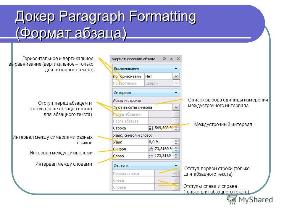 Докер Paragraph Formatting (Формат абзаца) Горизонтальное и вертикальное выравнивание (вертикальное – только для абзацного текста) Список выбора единицы измерения междустрочного интервала Междустрочный интервал Отступ перед абзацем и отступ после абз