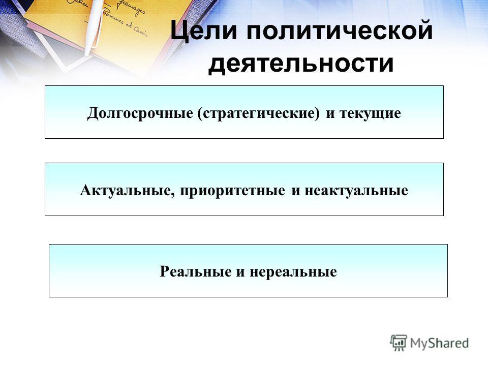 Цели политической деятельности Долгосрочные (стратегические) и текущие Актуальные, приоритетные и неактуальные Реальные и нереальные