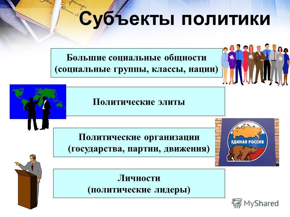 Субъекты политики Личности (политические лидеры) Большие социальные общности (социальные группы, классы, нации) Политические элиты Политические организации (государства, партии, движения)