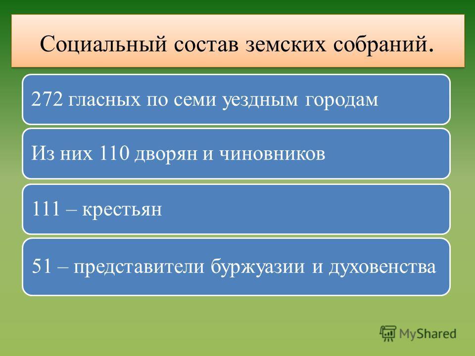 Социальный состав земских собраний. 272 гласных по семи уездным городамИз них 110 дворян и чиновников111 – крестьян 51 – представители буржуазии и духовенства