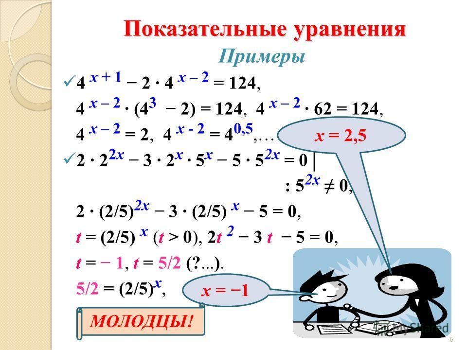 Разложение на множители (Основан на свойствах степеней с одинаковыми основаниями. Приём: вынос за скобку степень с наименьшим показателем) Приём деления или умножения на показательное выражение, отличное от нуля (в однородных уравнениях) Показательны