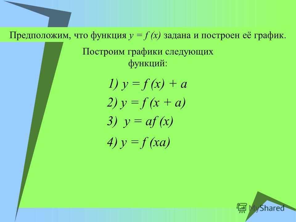 Предположим, что функция y = f (x) задана и построен её график. Построим графики следующих функций: 1) y = f (x) + a 3) y = af (x) 2) y = f (x + a) 4) y = f (xa)