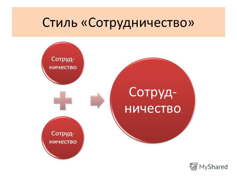 Стиль «Сотрудничество» Сотруд- ничество