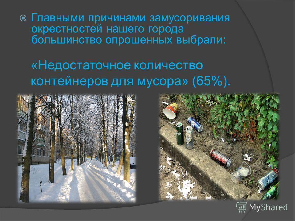 Главными причинами замусоривания окрестностей нашего города большинство опрошенных выбрали: «Недостаточное количество контейнеров для мусора» (65%).